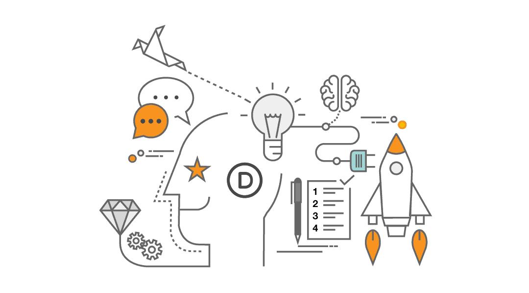 Infographic: Een Divi website bouwen in 4 stappen